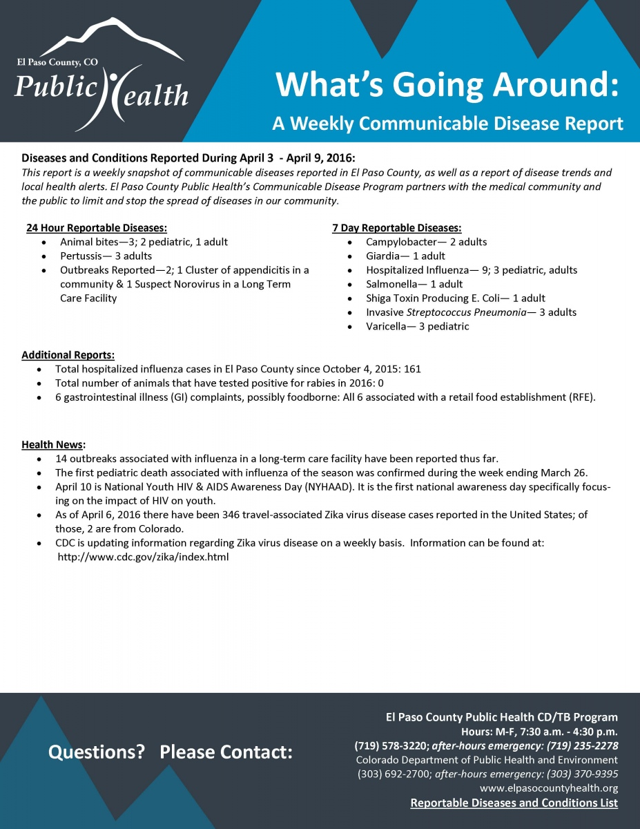 what's going around: a weekly communicable disease report | el paso