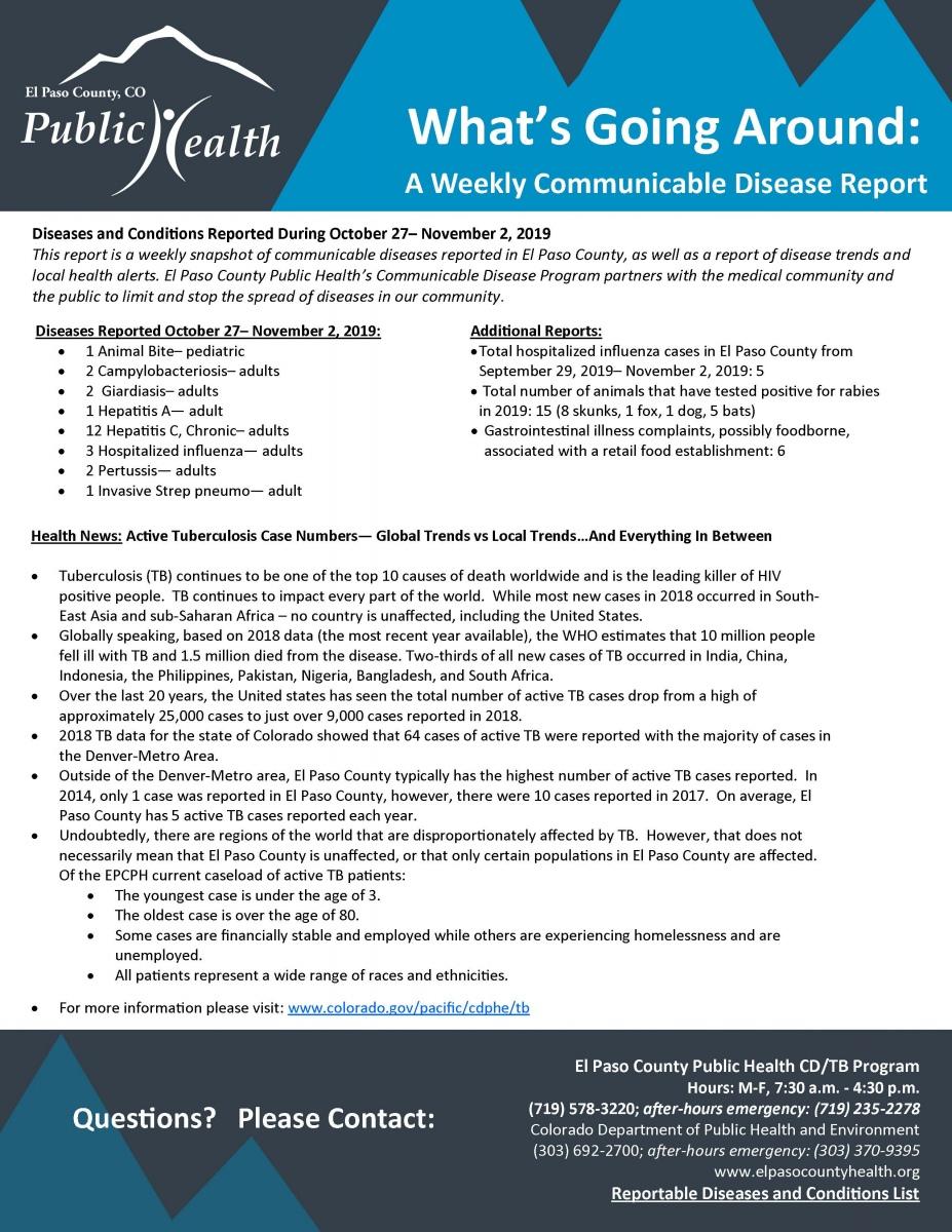 Microbe Monthly | El Paso County Public Health